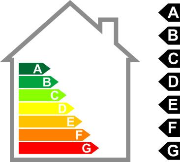 certificazione energetica napoli
